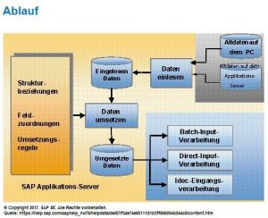Screenshot_LSMW_SAP_Help