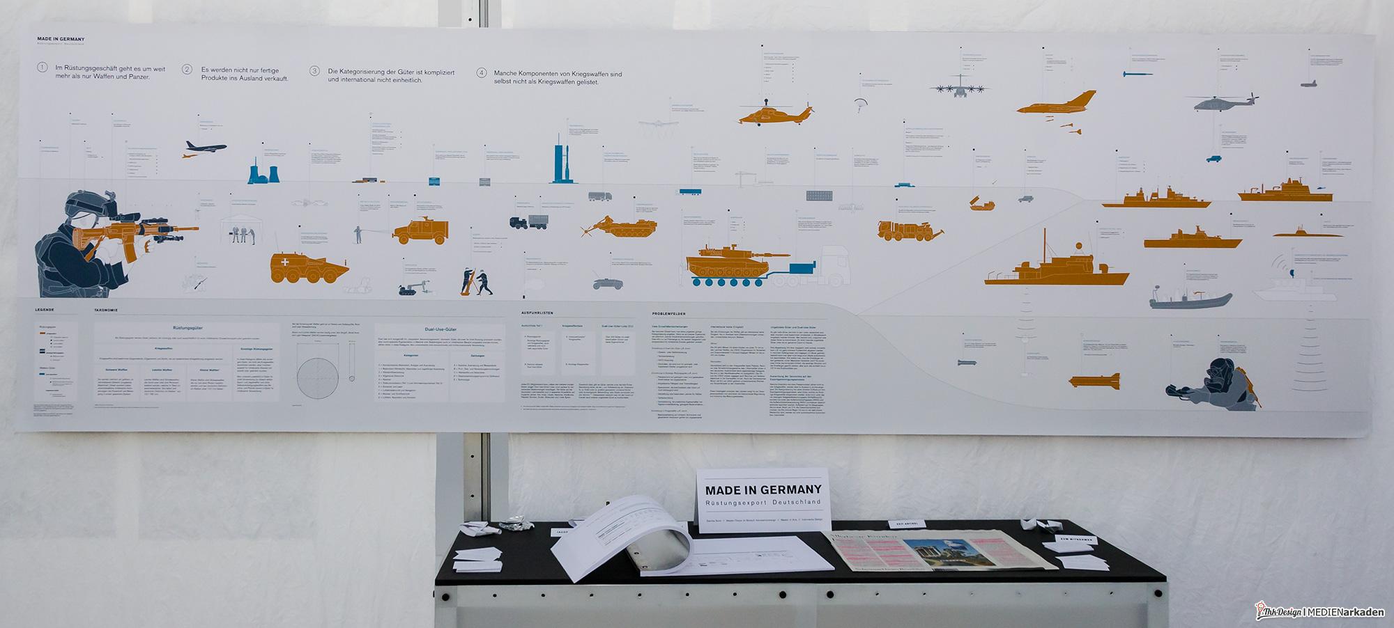 Visualisierung Deutscher Rüstungsexporte - ein politsch brisantes Thema für eine Bachelorarbeit