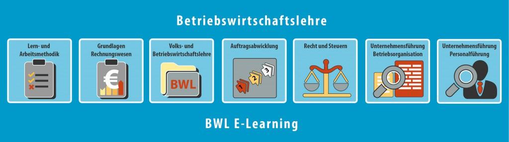 eLearning-BWL-20160424